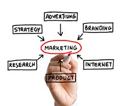 marketing, small business marketing, branding, digital marketing, social media